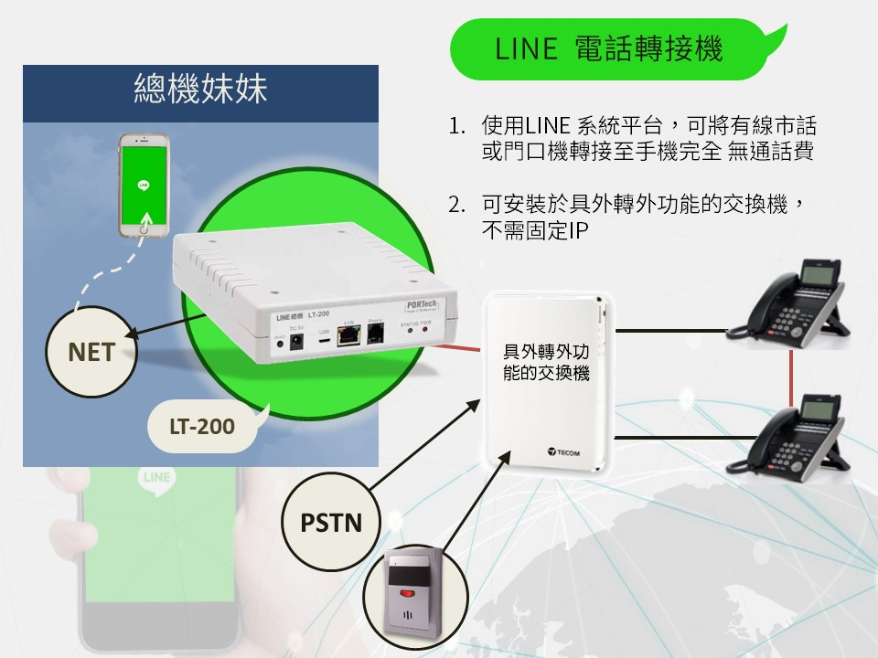 proimages/lineswitchboard1.JPG